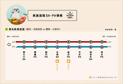 東名高速SAドッグラン
