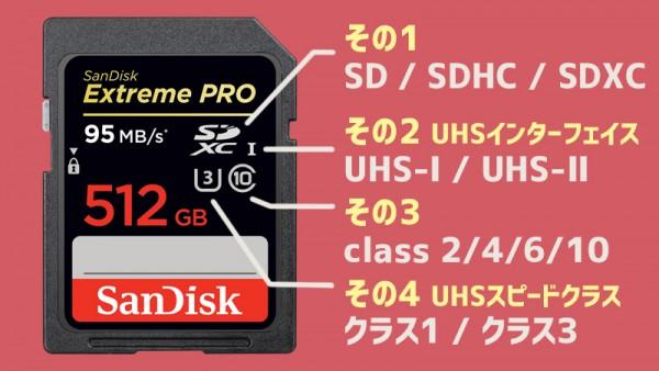 SDカード規格の解説